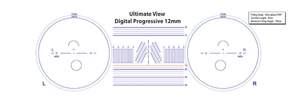 Progressive 12mm lens with measurements for them.